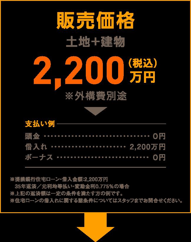 販売価格 土地+建物 2,200万円(税込)※外構費別途